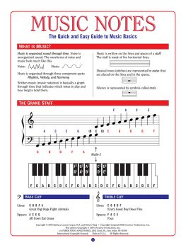 Music Notes - The Quick & Easy Guide to Music Basics