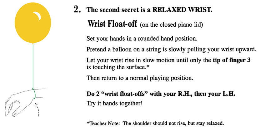 Level 1 Articulation And The Wrist Faber Piano Adventures